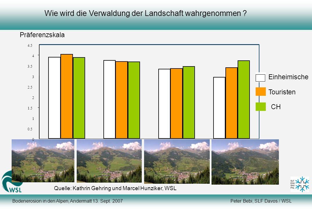 Wie wird die Verwaldung der Landschaft wahrgenommen ? Quelle: Kathrin Gehring und Marcel Hunziker, WSL Bodenerosion in den Alpen, Andermatt 13. Sept.