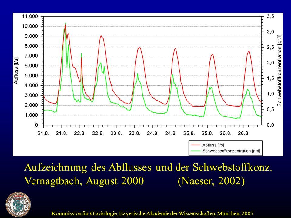Kommission für Glaziologie, Bayerische Akademie der Wissenschaften, München, 2007 Aufzeichnung des Abflusses und der Schwebstoffkonz.