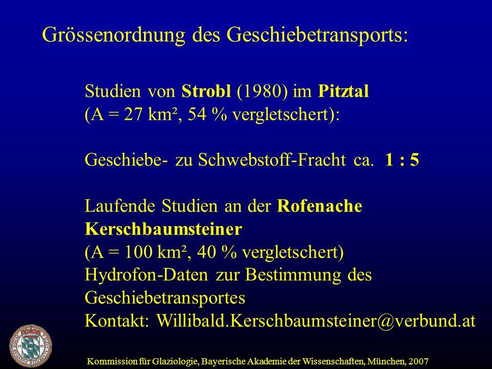 Kommission für Glaziologie, Bayerische Akademie der Wissenschaften, München, 2007 Grössenordnung des Geschiebetransports: Studien von Strobl (1980) im Pitztal (A = 27 km², 54 % vergletschert): Geschiebe- zu Schwebstoff-Fracht ca.