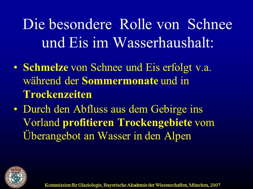 Kommission für Glaziologie, Bayerische Akademie der Wissenschaften, München, 2007 Die besondere Rolle von Schnee und Eis im Wasserhaushalt: Schmelze von Schnee und Eis erfolgt v.a.