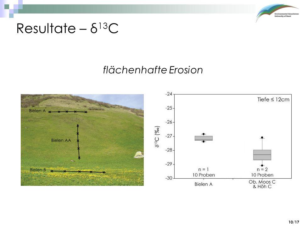 10/17 Resultate – δ 13 C flächenhafte Erosion