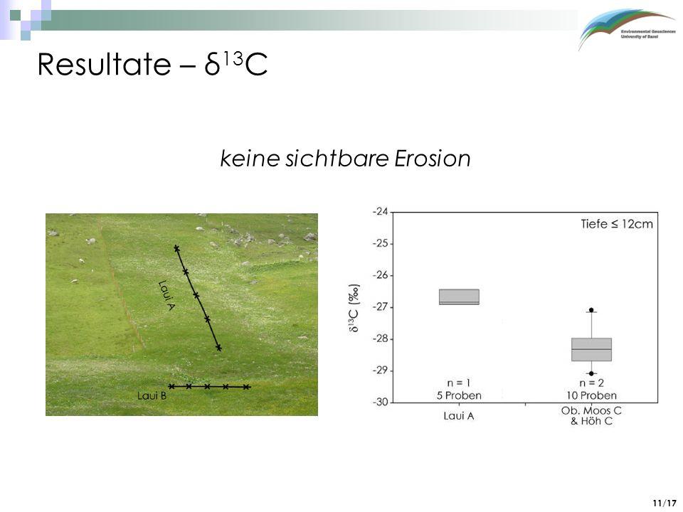 11/17 Resultate – δ 13 C keine sichtbare Erosion