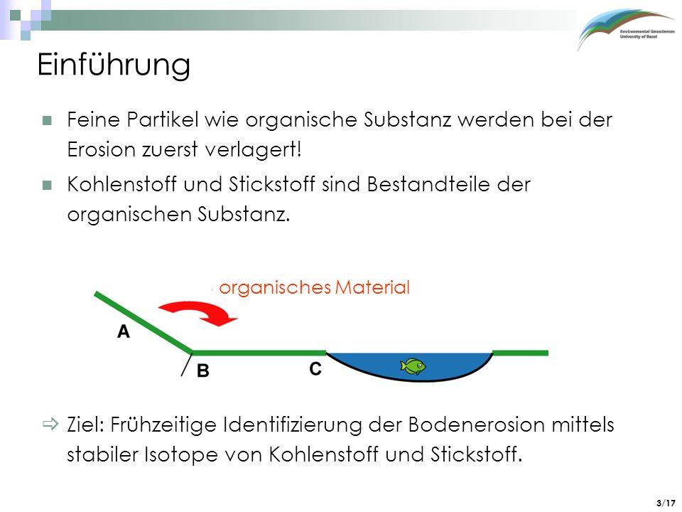 3/17 Einführung Feine Partikel wie organische Substanz werden bei der Erosion zuerst verlagert! Kohlenstoff und Stickstoff sind Bestandteile der organ