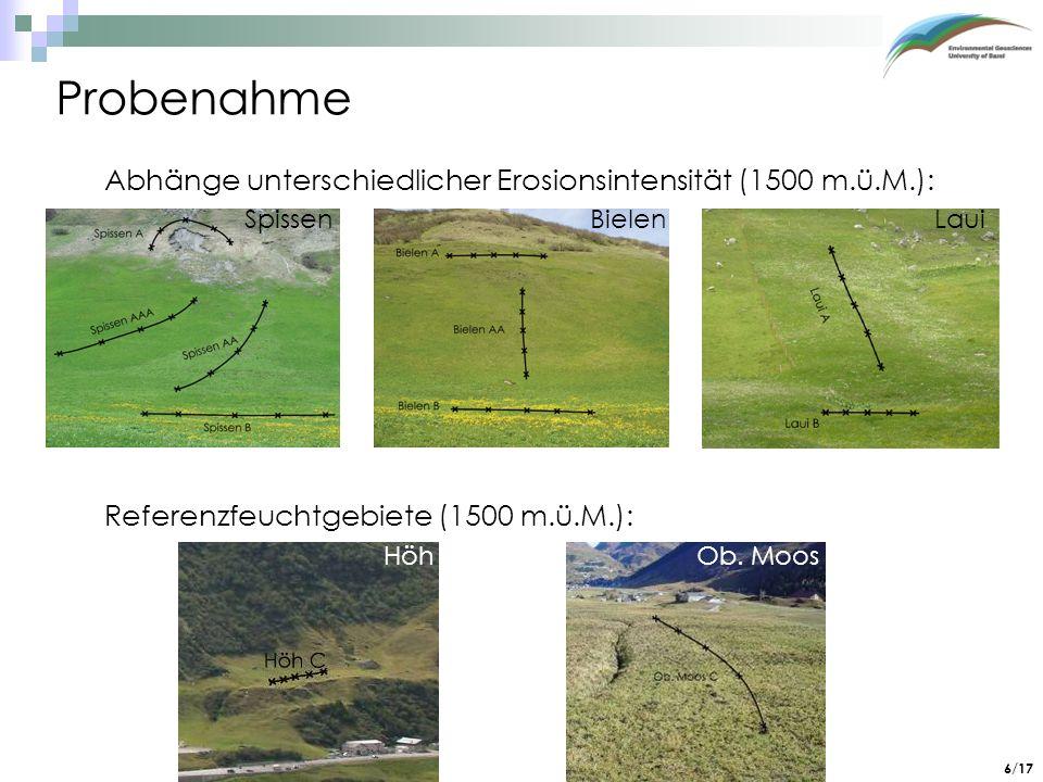 6/17 Probenahme Abhänge unterschiedlicher Erosionsintensität (1500 m.ü.M.): Referenzfeuchtgebiete (1500 m.ü.M.): SpissenBielenLaui HöhOb. Moos