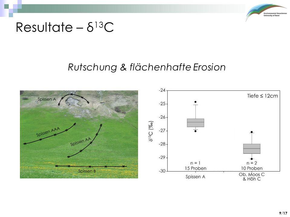 9/17 Resultate – δ 13 C Rutschung & flächenhafte Erosion