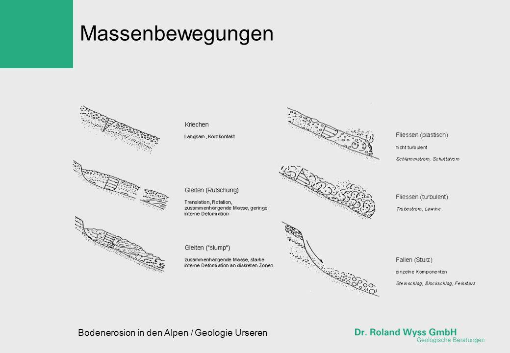 Bodenerosion in den Alpen / Geologie Urseren Massenbewegungen