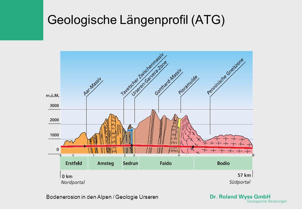 Bodenerosion in den Alpen / Geologie Urseren Geologische Längenprofil (ATG)