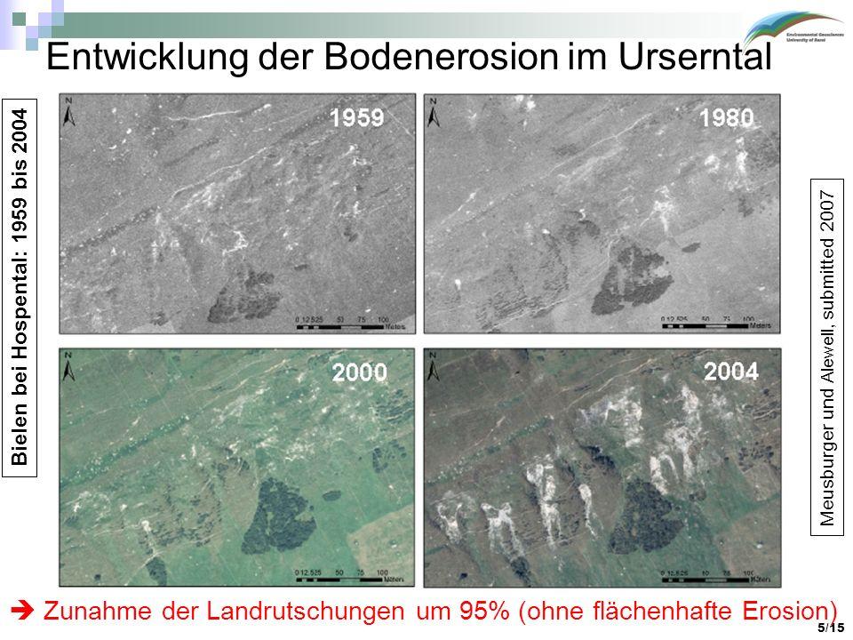 5/15 Entwicklung der Bodenerosion im Urserntal Meusburger und Alewell, submitted 2007 Bielen bei Hospental: 1959 bis 2004 Zunahme der Landrutschungen