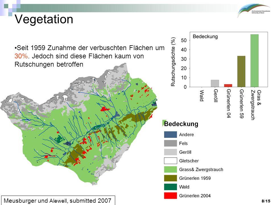 8/15 Vegetation Seit 1959 Zunahme der verbuschten Flächen um 30%. Jedoch sind diese Flächen kaum von Rutschungen betroffen Meusburger und Alewell, sub