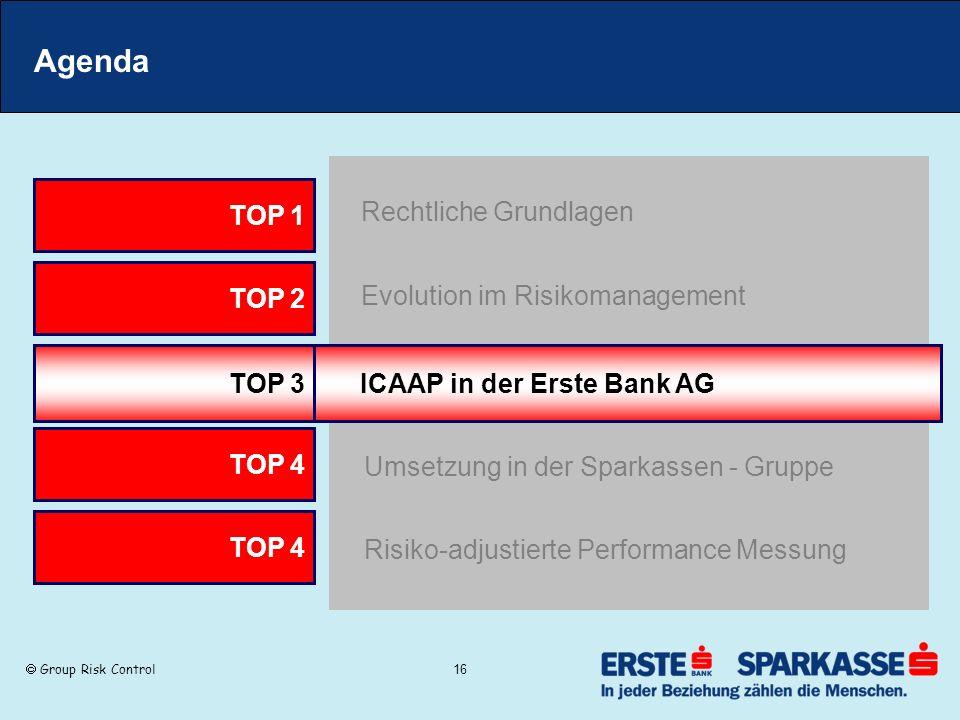Group Risk Control 16 Agenda TOP 2 Evolution im Risikomanagement TOP 3 ICAAP in der Erste Bank AG TOP 1 Rechtliche Grundlagen TOP 4 Umsetzung in der S
