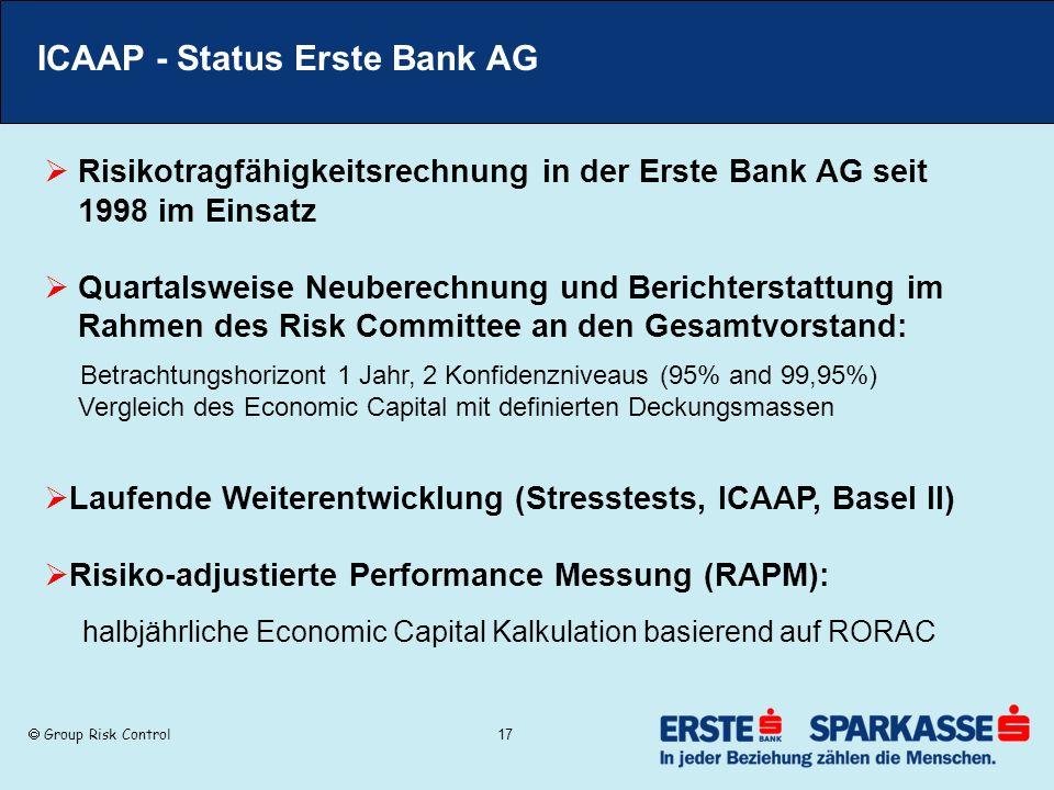 Group Risk Control 17 Laufende Weiterentwicklung (Stresstests, ICAAP, Basel II) Risiko-adjustierte Performance Messung (RAPM): halbjährliche Economic