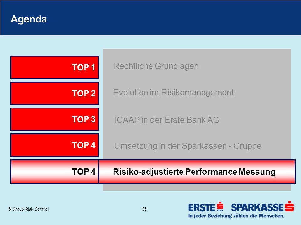 Group Risk Control 35 Agenda TOP 2 Evolution im Risikomanagement TOP 3 ICAAP in der Erste Bank AG TOP 1 Rechtliche Grundlagen TOP 4 Umsetzung in der S