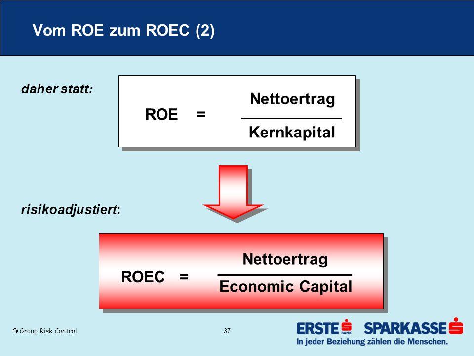 Group Risk Control 37 Vom ROE zum ROEC (2) daher statt: risikoadjustiert: ROE = Nettoertrag Kernkapital ROEC = Nettoertrag Economic Capital