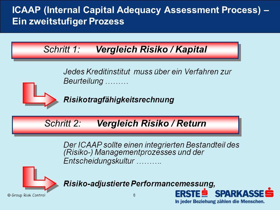 Group Risk Control 8 ICAAP (Internal Capital Adequacy Assessment Process) – Ein zweitstufiger Prozess Jedes Kreditinstitut muss über ein Verfahren zur