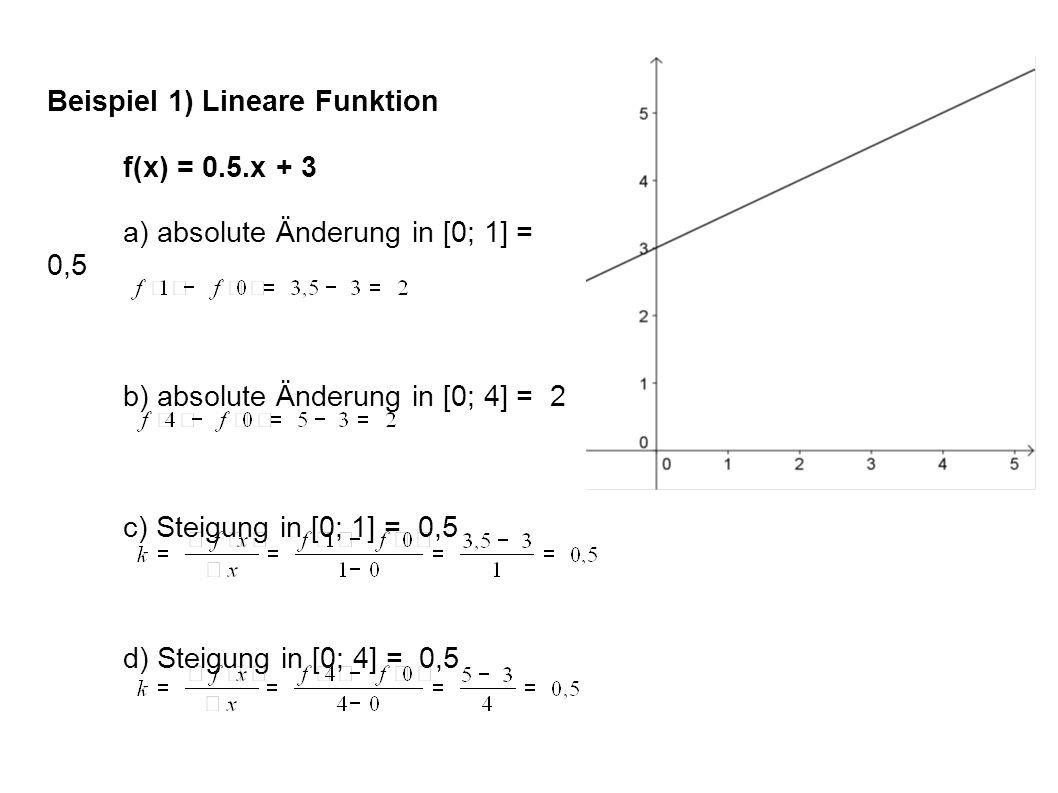 Beispiel 1) Lineare Funktion 2.x + y = 4 y = - 2.x + 4 a) absolute Änderung in [0; 1] = - 2 b) absolute Änderung in [0; 4] = - 8 c) Steigung in [0; 1] = - 2 d) Steigung in [0; 4] = - 2