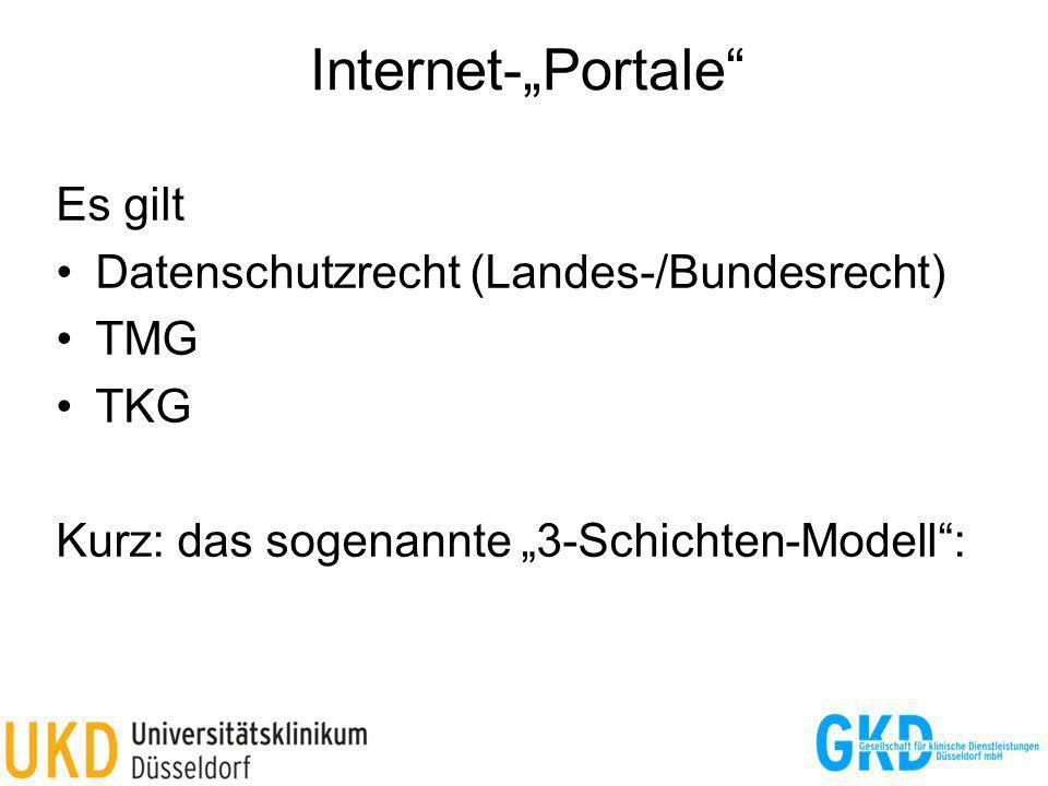 Internet-Portale Es gilt Datenschutzrecht (Landes-/Bundesrecht) TMG TKG Kurz: das sogenannte 3-Schichten-Modell: