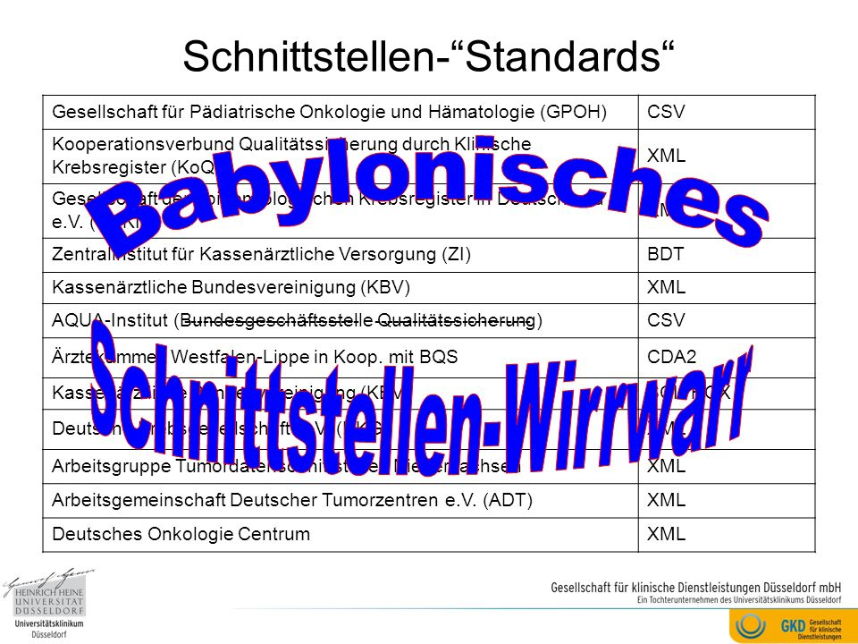 Schnittstellen-Standards Gesellschaft für Pädiatrische Onkologie und Hämatologie (GPOH)CSV Kooperationsverbund Qualitätssicherung durch Klinische Kreb