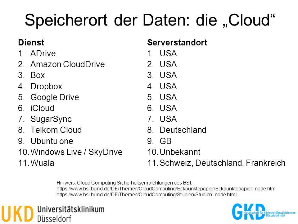 Speicherort der Daten: die Cloud Dienst 1.ADrive 2.Amazon CloudDrive 3.Box 4.Dropbox 5.Google Drive 6.iCloud 7.SugarSync 8.Telkom Cloud 9.Ubuntu one 1