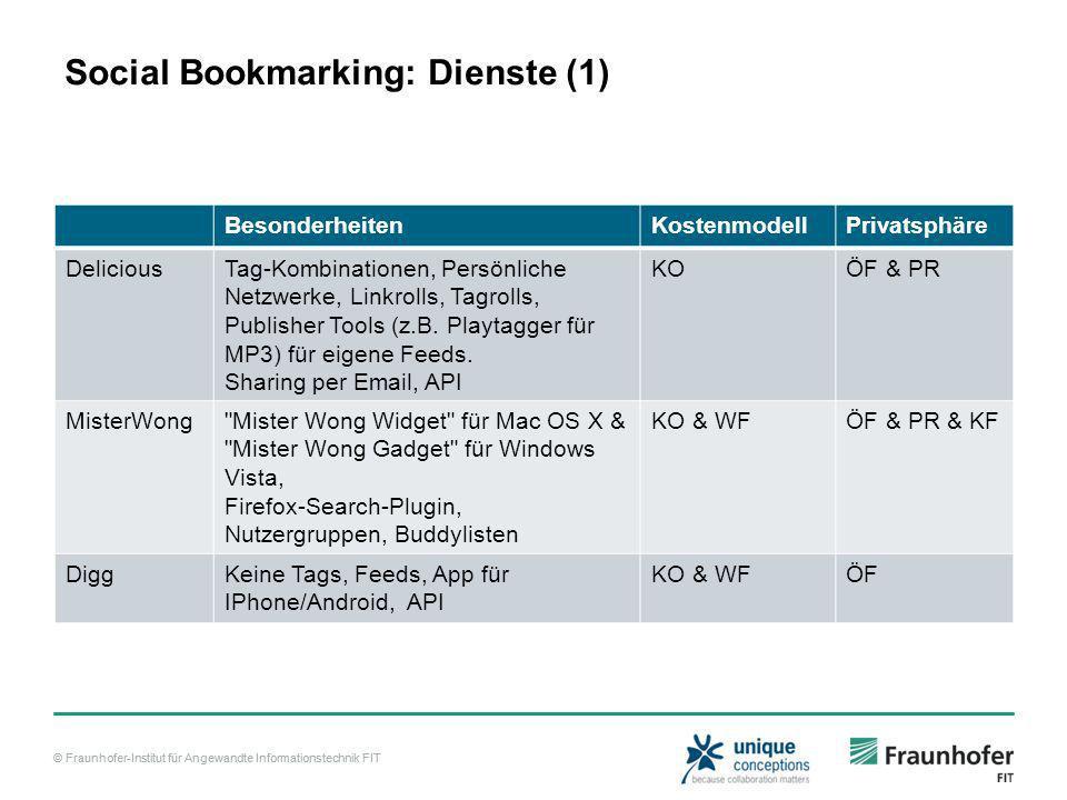 © Fraunhofer-Institut für Angewandte Informationstechnik FIT Social Bookmarking: Dienste (1) BesonderheitenKostenmodellPrivatsphäre DeliciousTag-Kombinationen, Persönliche Netzwerke, Linkrolls, Tagrolls, Publisher Tools (z.B.