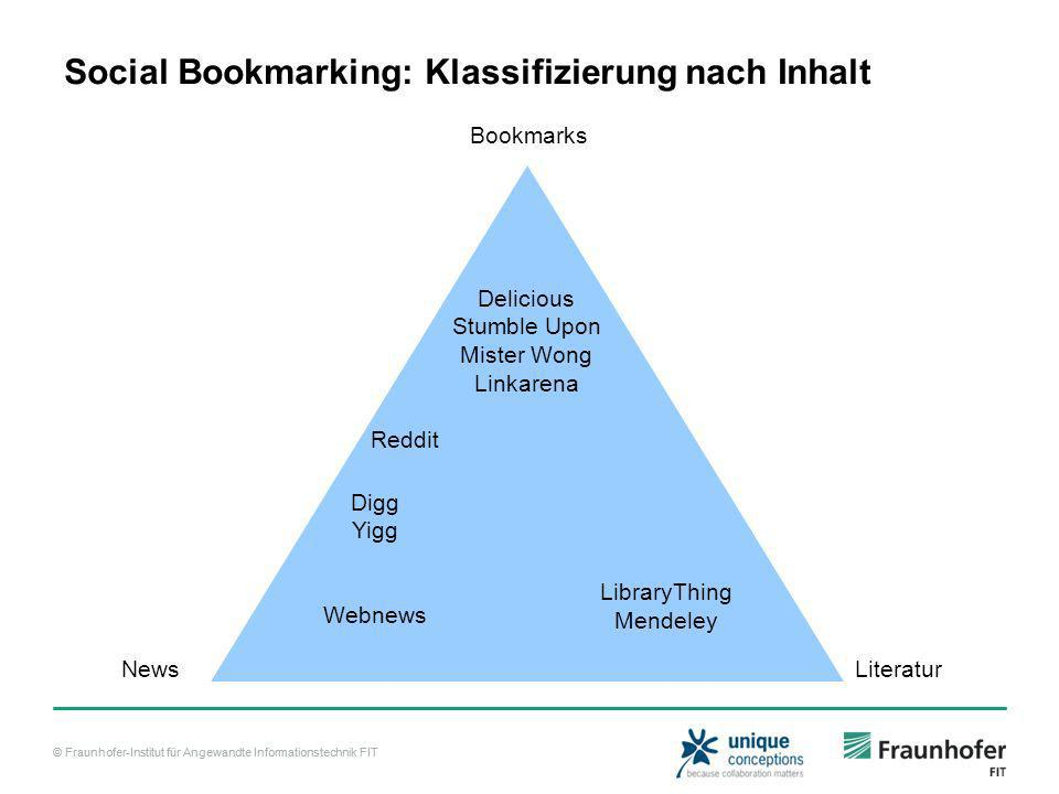 © Fraunhofer-Institut für Angewandte Informationstechnik FIT Social Bookmarking: Klassifizierung nach Inhalt Bookmarks Delicious Stumble Upon Mister Wong Linkarena Reddit NewsLiteratur Digg Yigg Webnews LibraryThing Mendeley