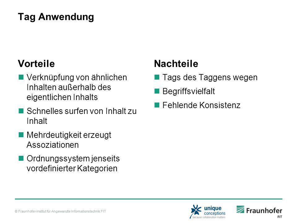 © Fraunhofer-Institut für Angewandte Informationstechnik FIT Folksonomy vs.