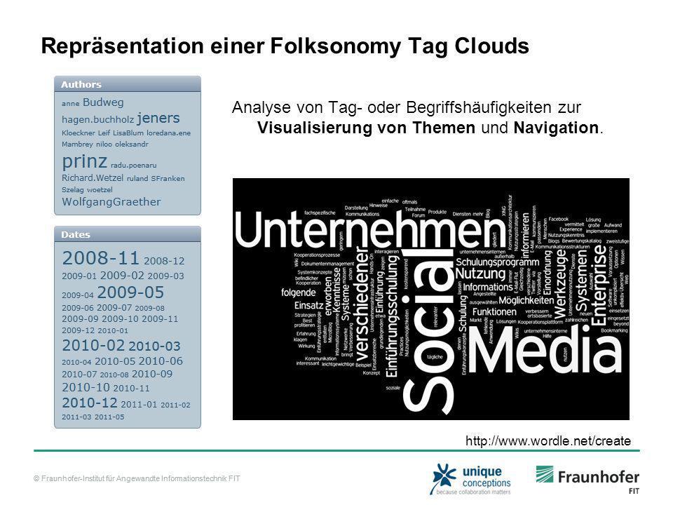 © Fraunhofer-Institut für Angewandte Informationstechnik FIT Repräsentation einer Folksonomy Tag Clouds Analyse von Tag- oder Begriffshäufigkeiten zur Visualisierung von Themen und Navigation.