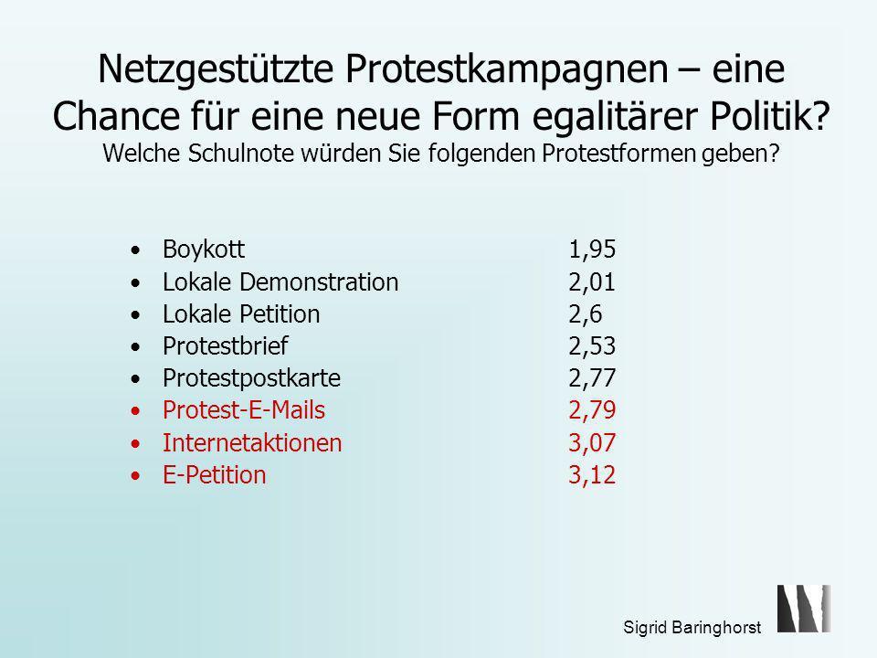 Sigrid Baringhorst Netzgestützte Protestkampagnen – eine Chance für eine neue Form egalitärer Politik.