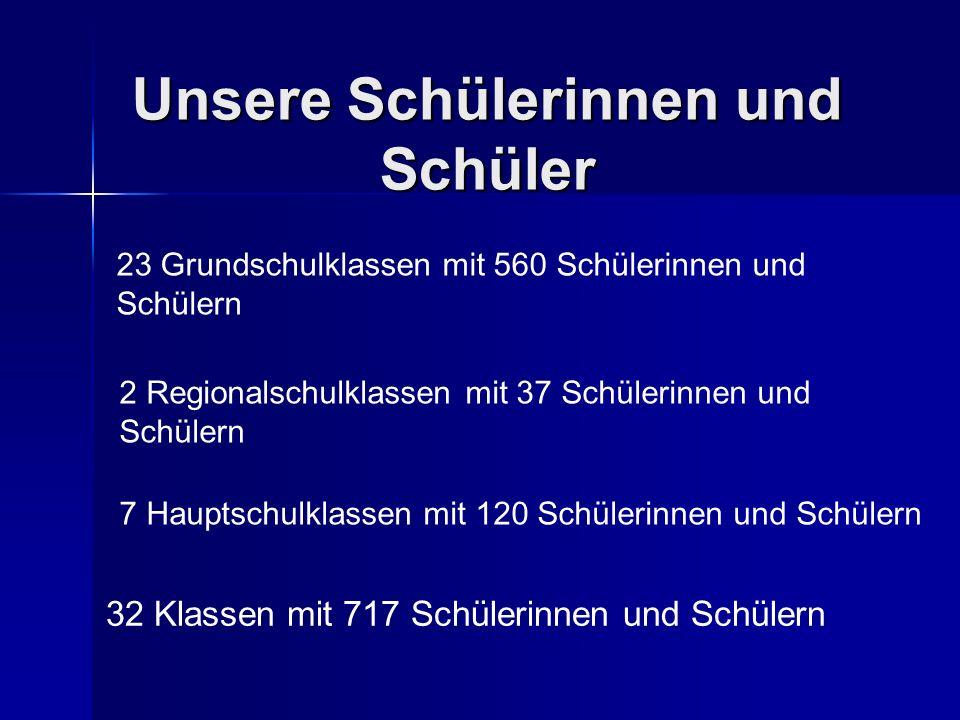 23 Grundschulklassen mit 560 Schülerinnen und Schülern 7 Hauptschulklassen mit 120 Schülerinnen und Schülern 32 Klassen mit 717 Schülerinnen und Schül