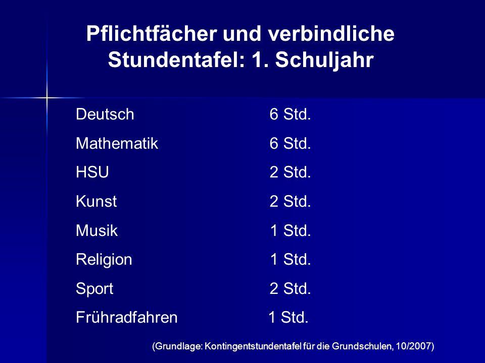 Pflichtfächer und verbindliche Stundentafel: 1. Schuljahr (Grundlage: Kontingentstundentafel für die Grundschulen, 10/2007) Deutsch6 Std. Mathematik6