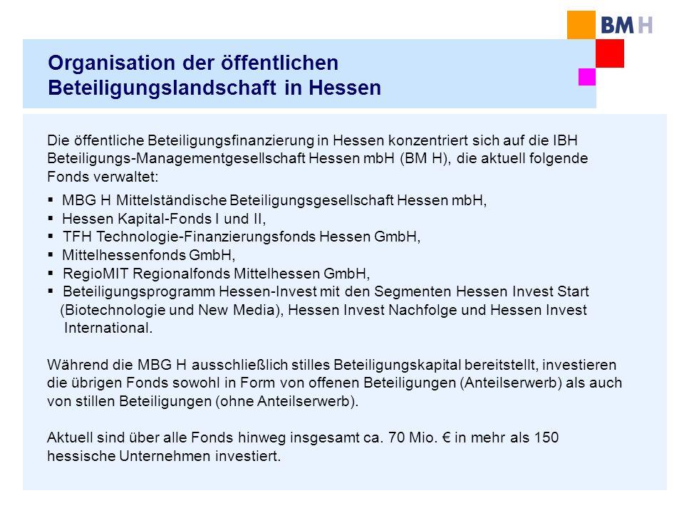 Organisation der öffentlichen Beteiligungslandschaft in Hessen Die öffentliche Beteiligungsfinanzierung in Hessen konzentriert sich auf die IBH Beteiligungs-Managementgesellschaft Hessen mbH (BM H), die aktuell folgende Fonds verwaltet: MBG H Mittelständische Beteiligungsgesellschaft Hessen mbH, Hessen Kapital-Fonds I und II, TFH Technologie-Finanzierungsfonds Hessen GmbH, Mittelhessenfonds GmbH, RegioMIT Regionalfonds Mittelhessen GmbH, Beteiligungsprogramm Hessen-Invest mit den Segmenten Hessen Invest Start (Biotechnologie und New Media), Hessen Invest Nachfolge und Hessen Invest International.