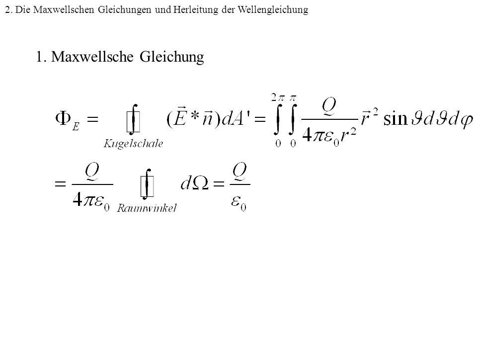 2.Die Maxwellschen Gleichungen und Herleitung der Wellengleichung 1.