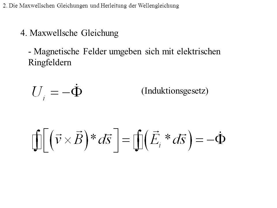 2.Die Maxwellschen Gleichungen und Herleitung der Wellengleichung 4.