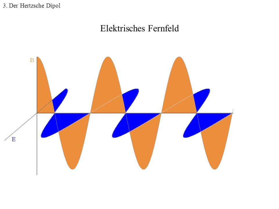 Fernfeld (El) Elektrisches Fernfeld 3. Der Hertzsche Dipol