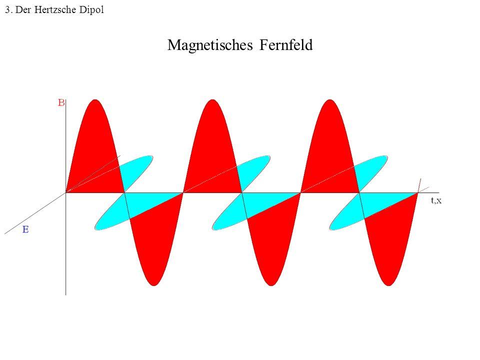 Fernfeld (mag) Magnetisches Fernfeld