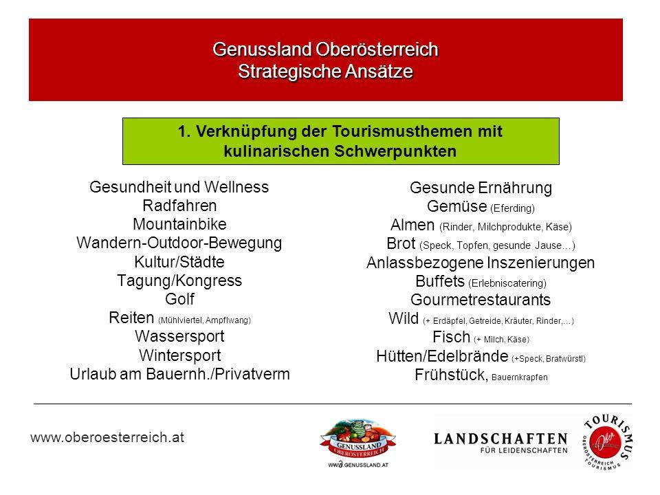 www.oberoesterreich.at - 3 - Gesundheit und Wellness Radfahren Mountainbike Wandern-Outdoor-Bewegung Kultur/Städte Tagung/Kongress Golf Reiten (Mühlviertel, Ampflwang) Wassersport Wintersport Urlaub am Bauernh./Privatverm Gesunde Ernährung Gemüse (Eferding) Almen (Rinder, Milchprodukte, Käse) Brot (Speck, Topfen, gesunde Jause…) Anlassbezogene Inszenierungen Buffets (Erlebniscatering) Gourmetrestaurants Wild (+ Erdäpfel, Getreide, Kräuter, Rinder,…) Fisch (+ Milch, Käse) Hütten/Edelbrände (+Speck, Bratwürstl) Frühstück, Bauernkrapfen Genussland Oberösterreich Strategische Ansätze 1.