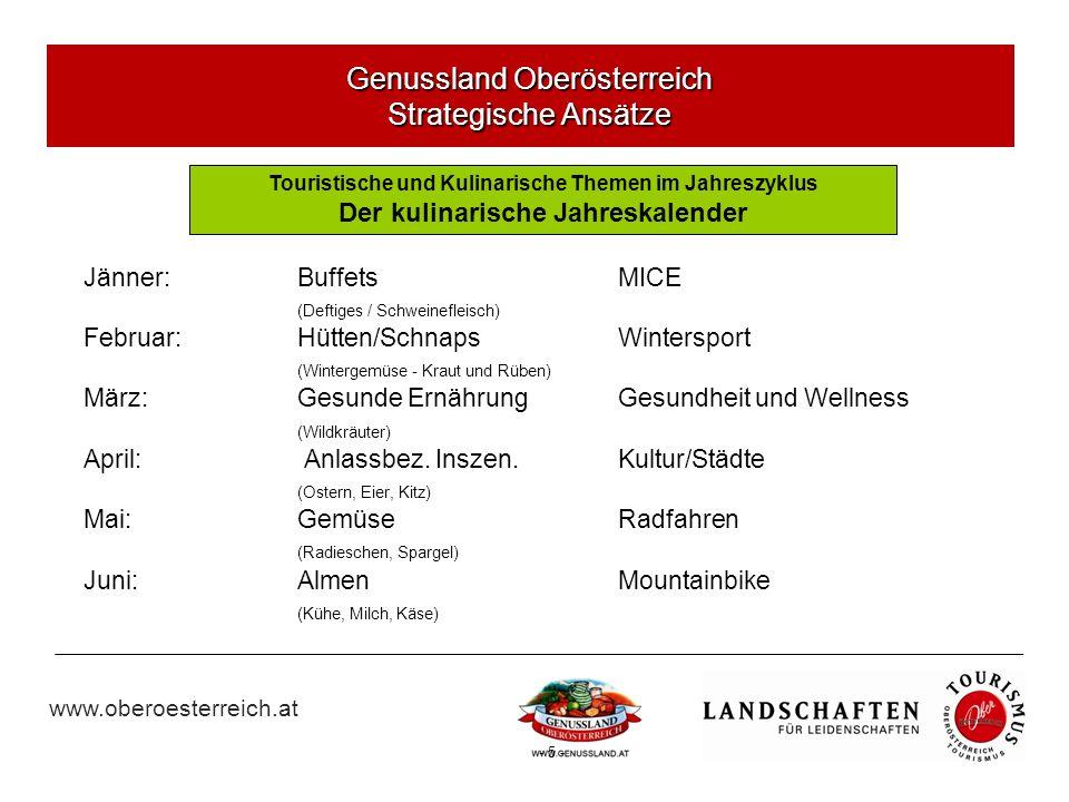 www.oberoesterreich.at - 5 - Jänner:BuffetsMICE (Deftiges / Schweinefleisch) Februar:Hütten/SchnapsWintersport (Wintergemüse - Kraut und Rüben) März:Gesunde ErnährungGesundheit und Wellness (Wildkräuter) April: Anlassbez.