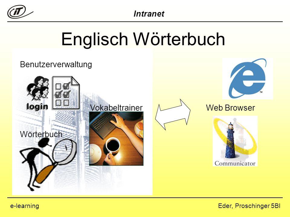 Intranet Eder, Proschinger 5BIe-learning Englisch Wörterbuch Benutzerverwaltung Wörterbuch Vokabeltrainer Web Browser