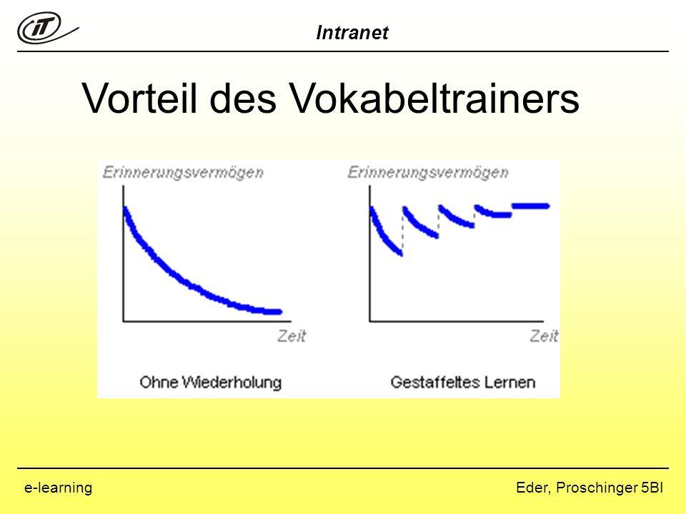 Intranet Eder, Proschinger 5BIe-learning Vorteil des Vokabeltrainers
