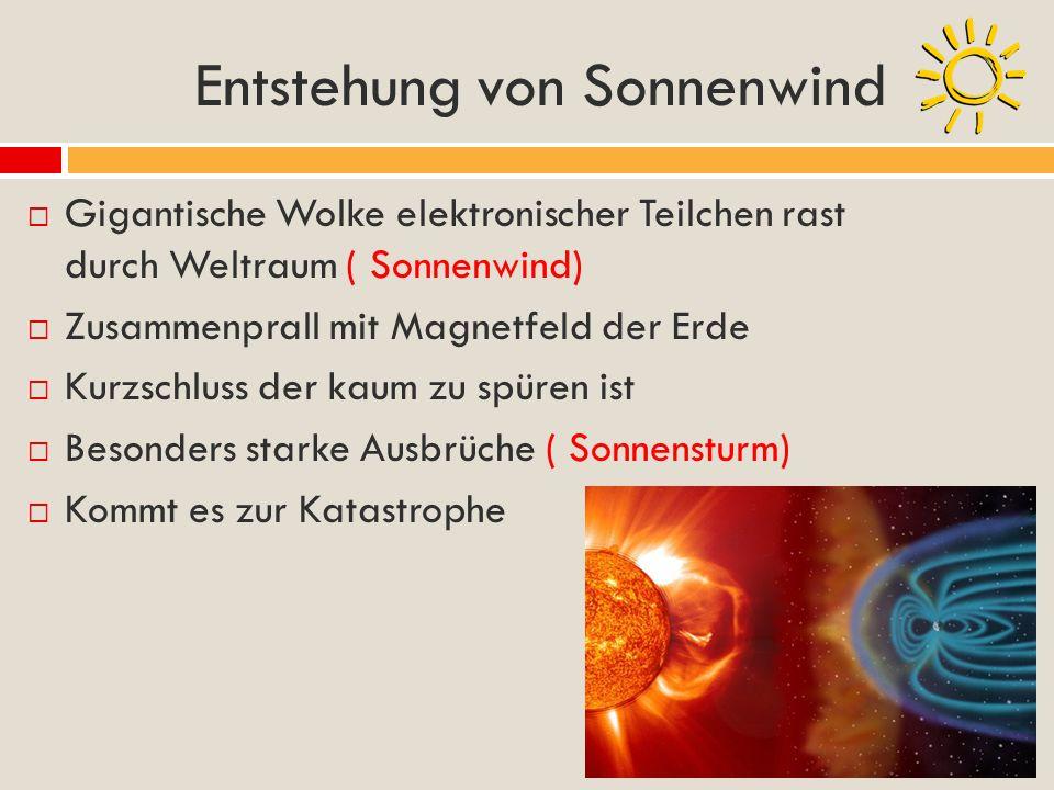 Entstehung von Sonnenwind Gigantische Wolke elektronischer Teilchen rast durch Weltraum ( Sonnenwind) Zusammenprall mit Magnetfeld der Erde Kurzschlus