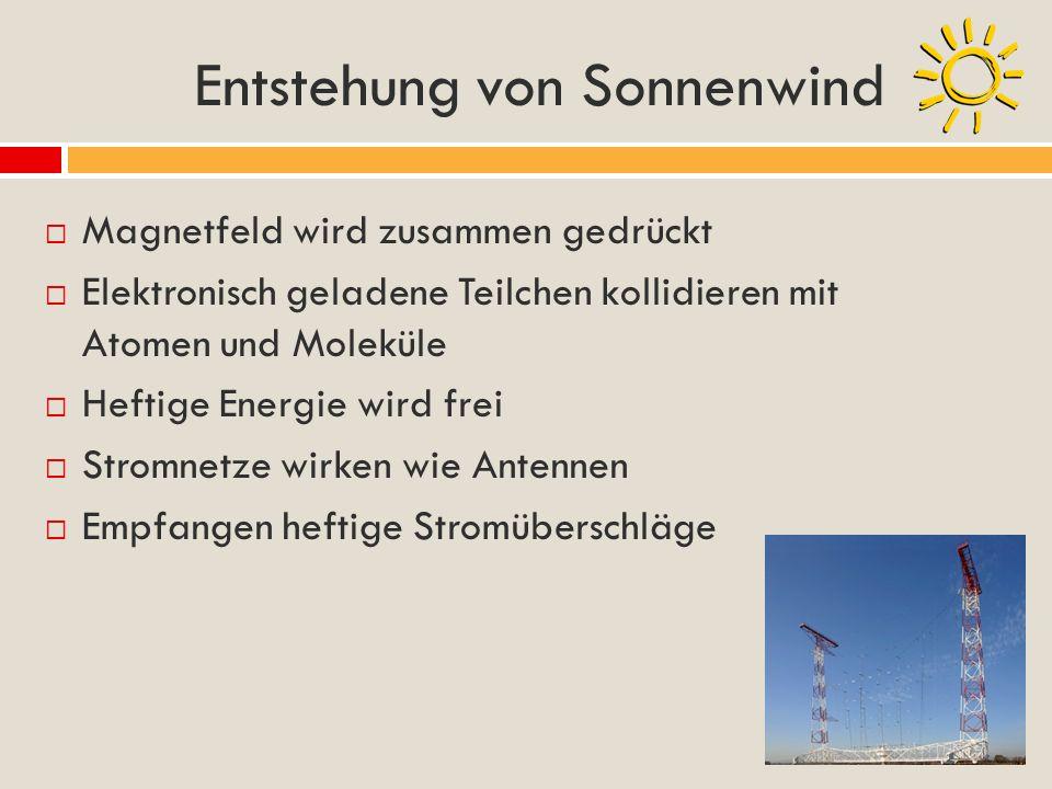 Entstehung von Sonnenwind Magnetfeld wird zusammen gedrückt Elektronisch geladene Teilchen kollidieren mit Atomen und Moleküle Heftige Energie wird fr