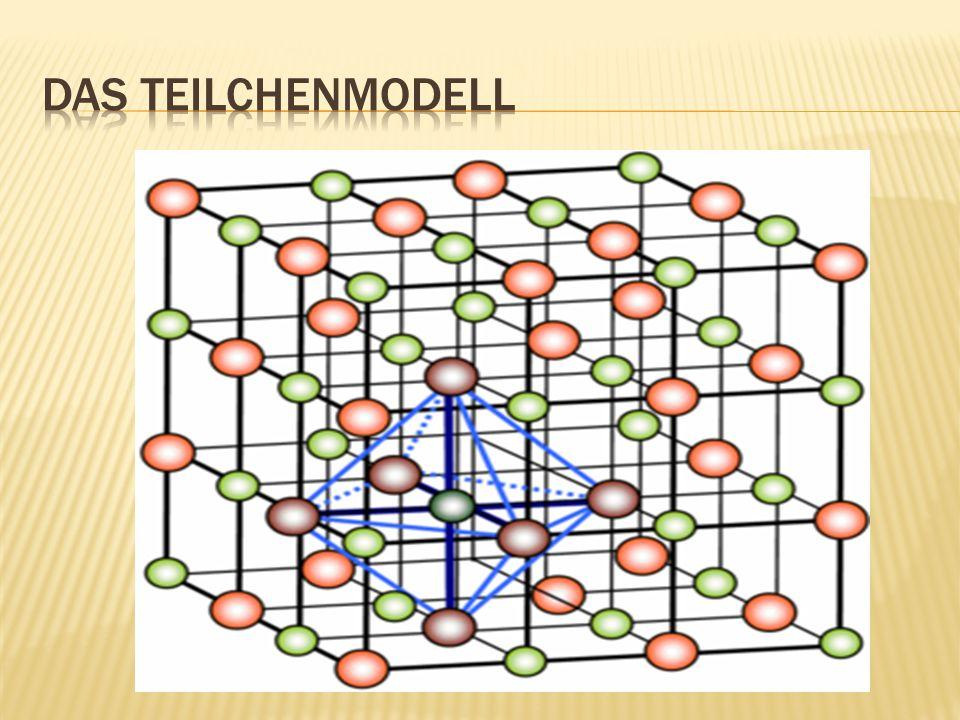 Jeder Körper ist in Teilchen aufgeteilt Teilchen = Atom Mehrere Atome = Ein Molekül Innere Energie Bestimmt den Aggregatzustand eines Körpers