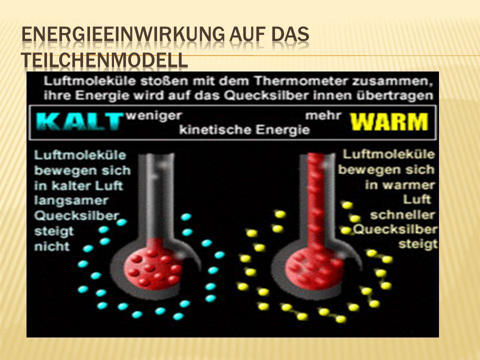 1827 von Robert Brown (Botaniker) entdeckt Wärmebewegung von Teilchen Jedes Atom/Molekül ist temperaturabhängig Diffusion, Osmose und Thermophorese basieren auf dieser Bewegung