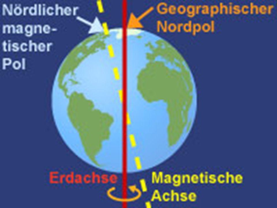 Menschen nutzen schon seit Jahrhunderten einen Kompass als Orientierungshilfe um den richtigen Weg zu finden Der Magnetische Zeiger zeigt immer auf den magnetischen Nordpols, NICHT auf den geographischen Nordpol.