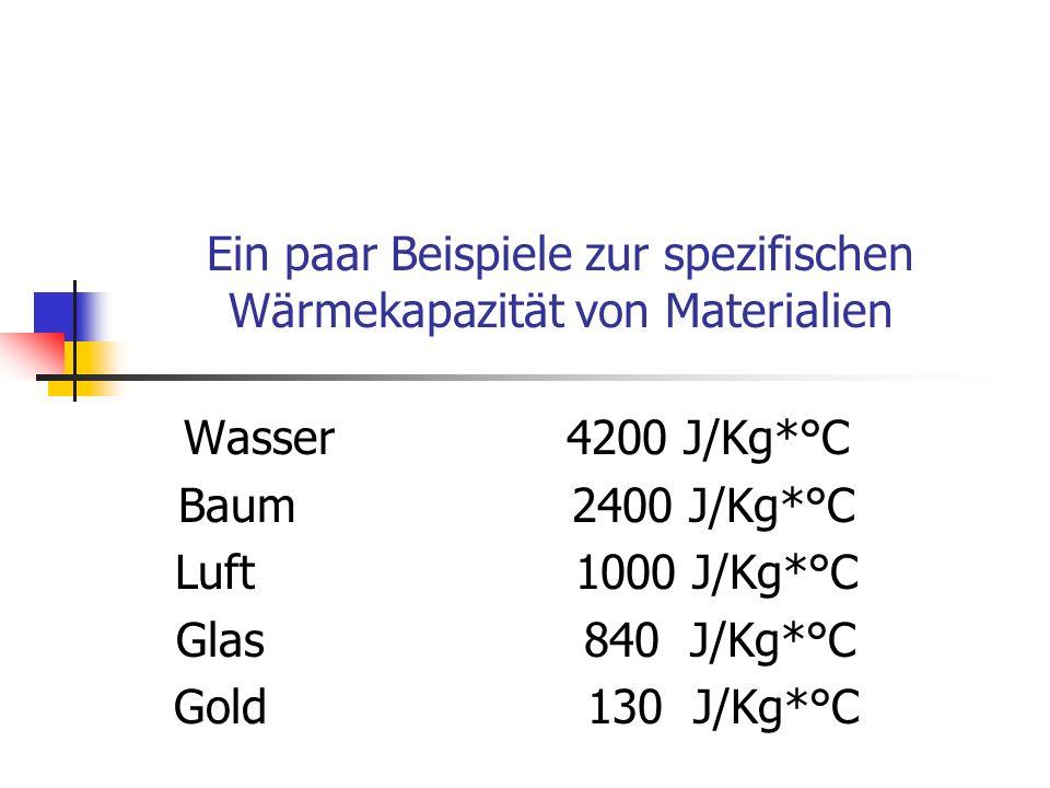 Ein paar Beispiele zur spezifischen Wärmekapazität von Materialien Wasser 4200 J/Kg*°C Baum 2400 J/Kg*°C Luft 1000 J/Kg*°C Glas 840 J/Kg*°C Gold 130 J