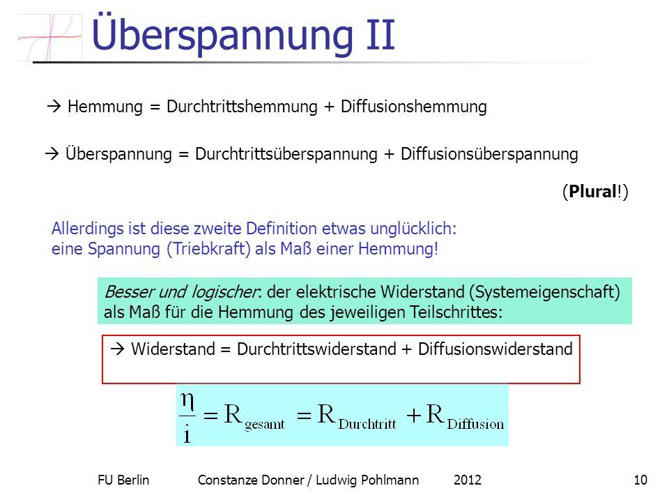 FU Berlin Constanze Donner / Ludwig Pohlmann 201210 Überspannung II Überspannung = Durchtrittsüberspannung + Diffusionsüberspannung Hemmung = Durchtri