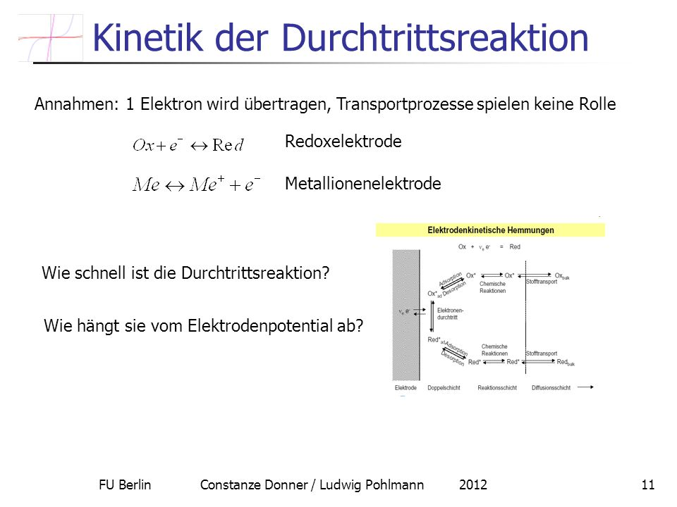 FU Berlin Constanze Donner / Ludwig Pohlmann 201211 Kinetik der Durchtrittsreaktion Annahmen: 1 Elektron wird übertragen, Transportprozesse spielen ke