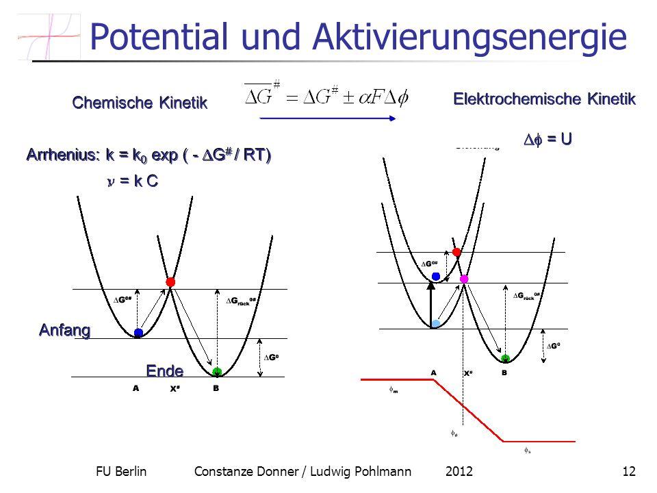 FU Berlin Constanze Donner / Ludwig Pohlmann 201212 Potential und Aktivierungsenergie Chemische Kinetik Elektrochemische Kinetik = U Arrhenius: k = k