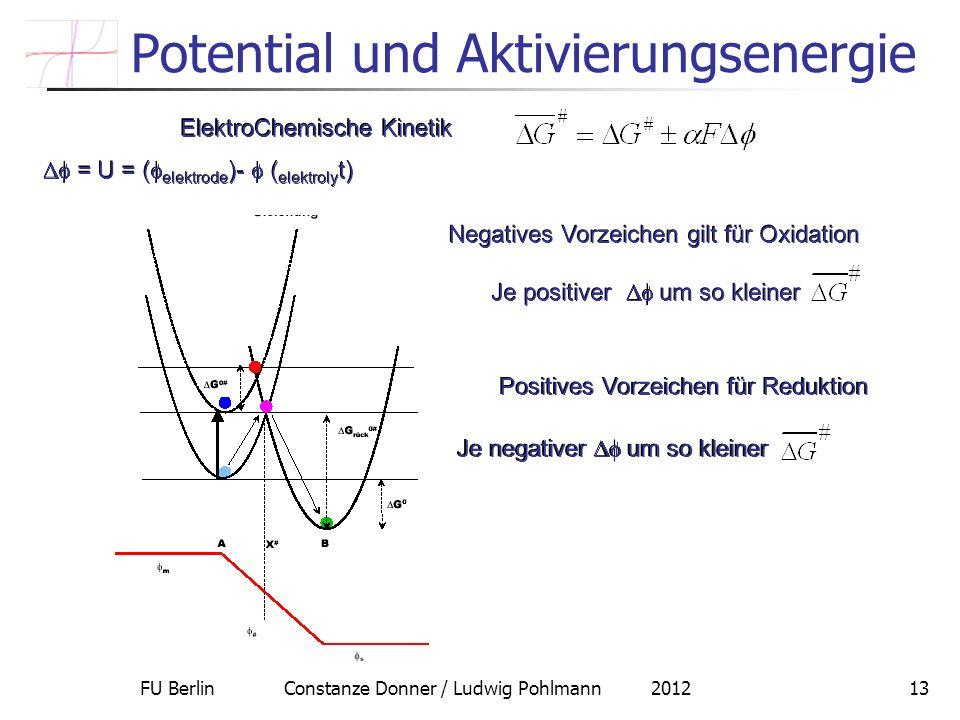 FU Berlin Constanze Donner / Ludwig Pohlmann 201213 Potential und Aktivierungsenergie ElektroChemische Kinetik = U = ( elektrode )- ( elektroly t) Neg