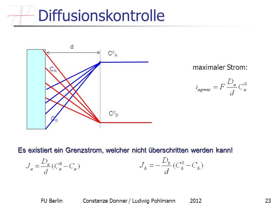 FU Berlin Constanze Donner / Ludwig Pohlmann 201223 Diffusionskontrolle Es existiert ein Grenzstrom, welcher nicht überschritten werden kann! CACA C0A