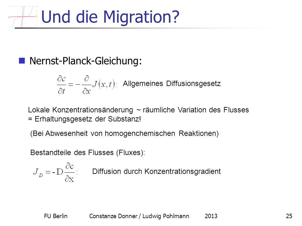 FU Berlin Constanze Donner / Ludwig Pohlmann 201325 Und die Migration? Nernst-Planck-Gleichung: Lokale Konzentrationsänderung räumliche Variation des